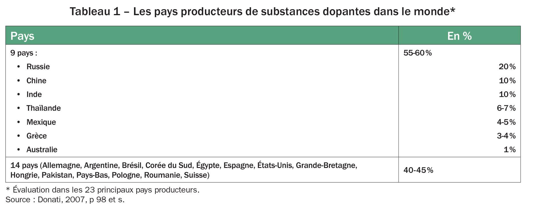 monopole pharmaceutique définition